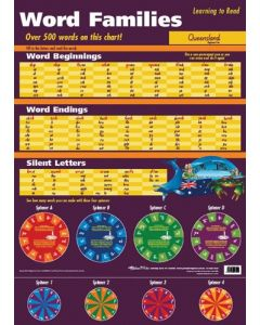 Word Families Poster QLD