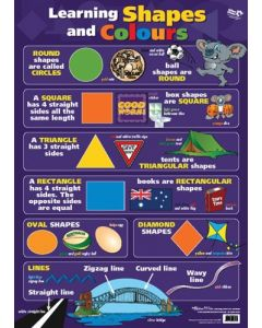 Poster Learning Shapes and Colours