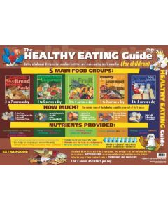 Poster Healthy Eating Guide