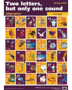 Digraphs Poster QLD