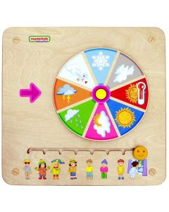 Activity Board - Today's Weather