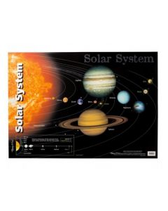 Solar System Double-Sided Chart