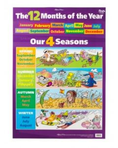 Months of the Year & Seasons Chart