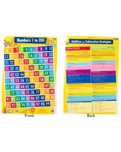 Numbers 1-100 Double-Sided Poster