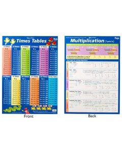 Times Tables Double Sided Poster
