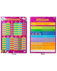 Division Double Sided Poster